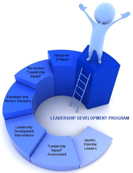 leadership-development-prg